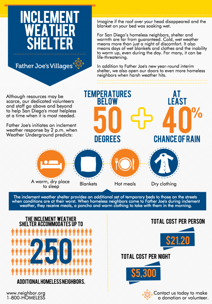 Inclement Weather Infographic v5