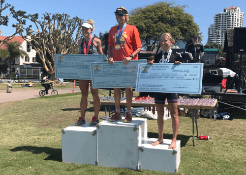 San Diego International Triathlon Female Winners 2017